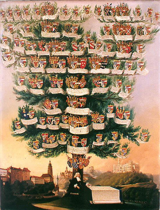 Гербовое родословное дерево